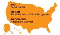 Food Bank Map
