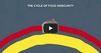 Looking to learn, share or discuss the intersections of food insecurity, nutrition and health? This illustrative video was developed as a tool to be viewed to show the issue of hunger, nutrition and health.